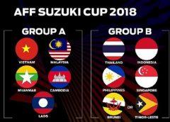 <span>Giá vé bóng đá xem AFF Cup tại Việt Nam</span>